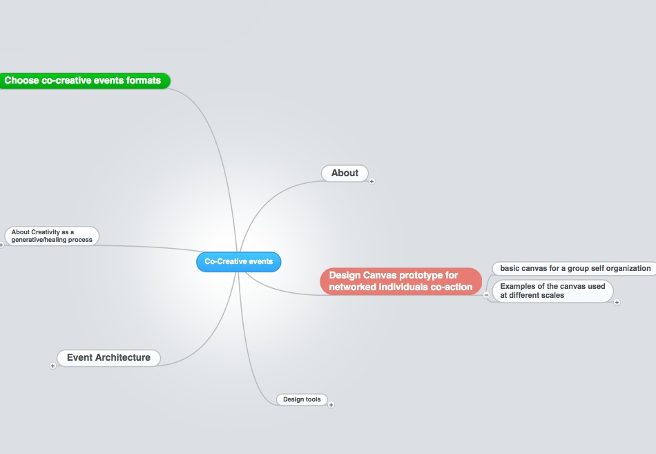 co-ecriture-mindmap-mindmeister