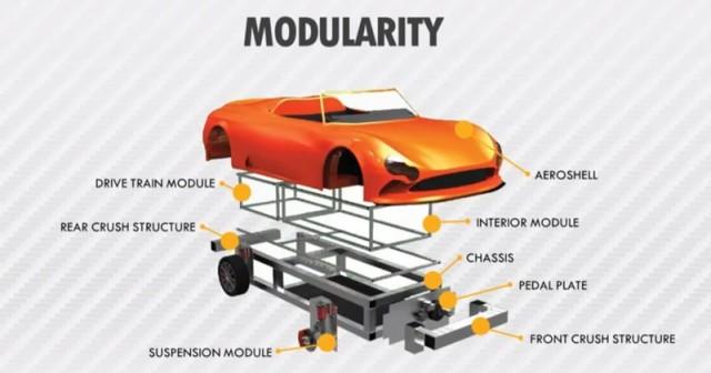 wikispeed-modular2-640x336