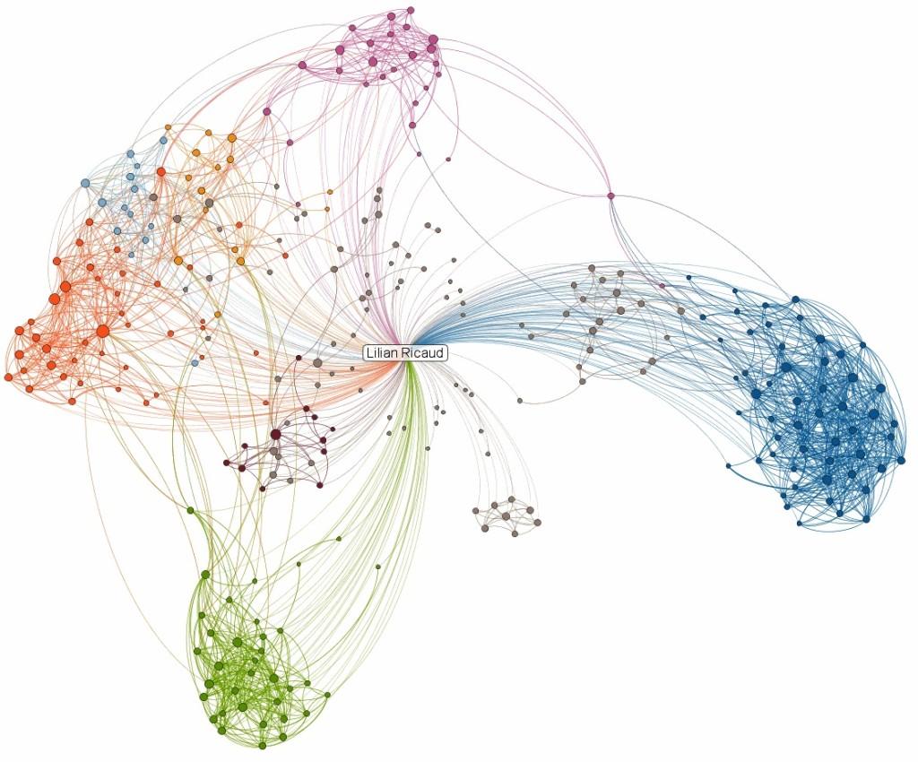 network-linkedin